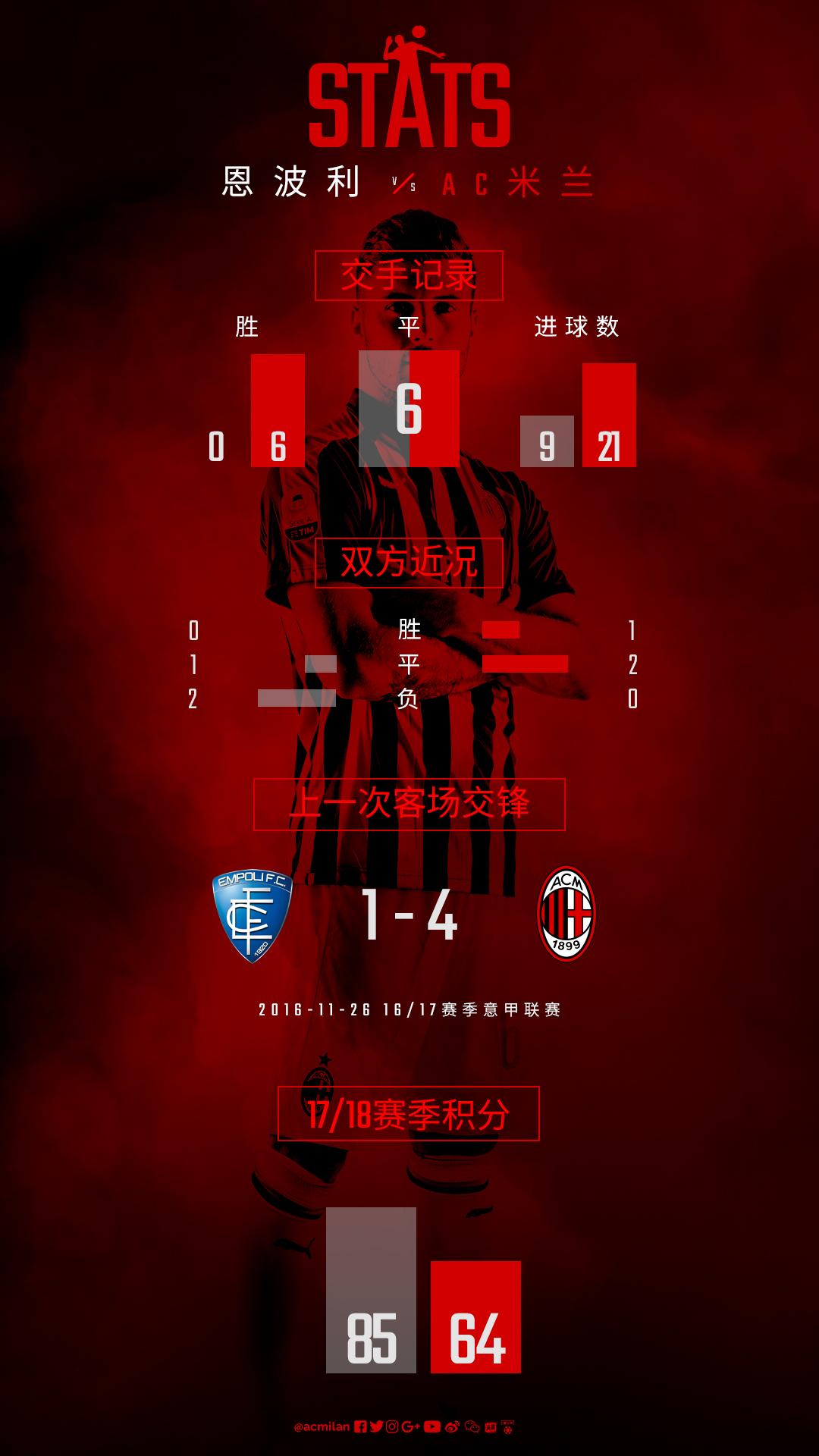 赛前数据 中文.jpg